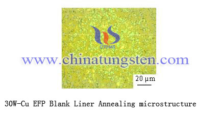 blank liner annealing microstructure